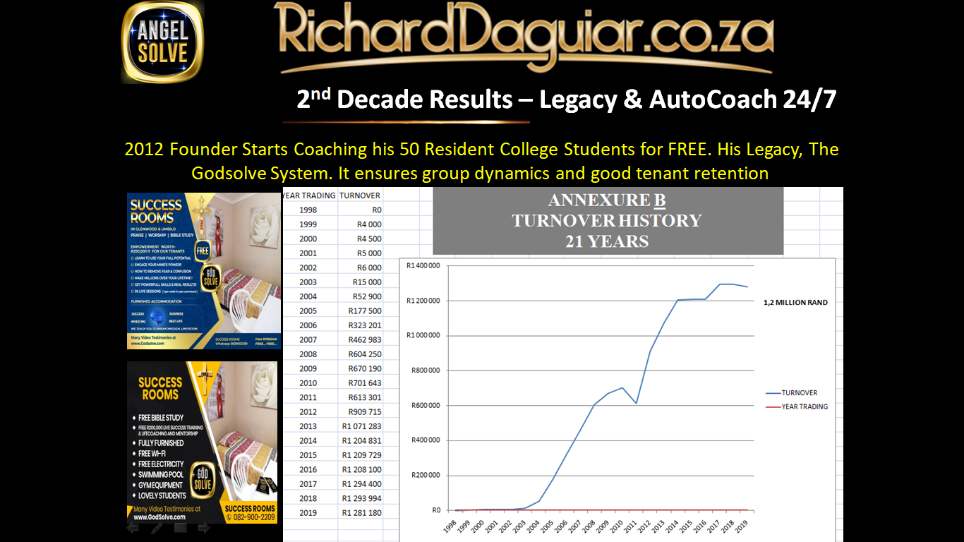 Tony Robbins free Auto Coach Angelsolve SLIDE DECK1 Auto Coach 24/7 is a World's First and it will extend Tony Robbins Legacy and Reach. Tony Robbins free Auto Coach Angelsolve SLIDE DECK9